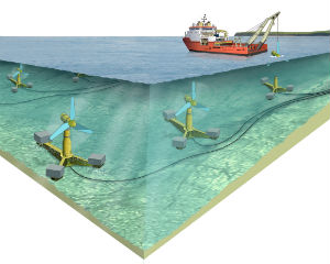 Siemens sells Marine Current Turbines